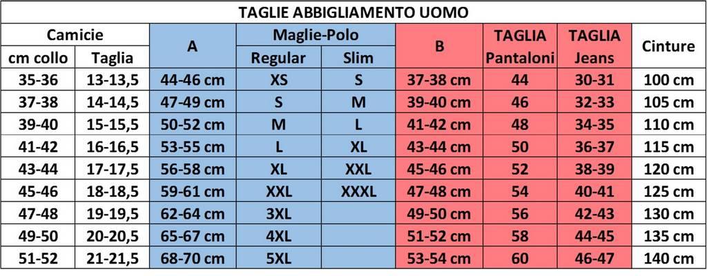 Tabella Taglie